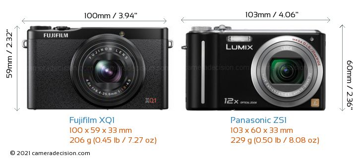 Fujifilm XQ1 vs Panasonic ZS1 Camera Size Comparison - Front View