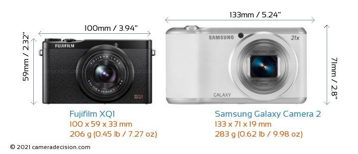 Fujifilm XQ1 vs Samsung Galaxy Camera 2 Camera Size Comparison - Front View