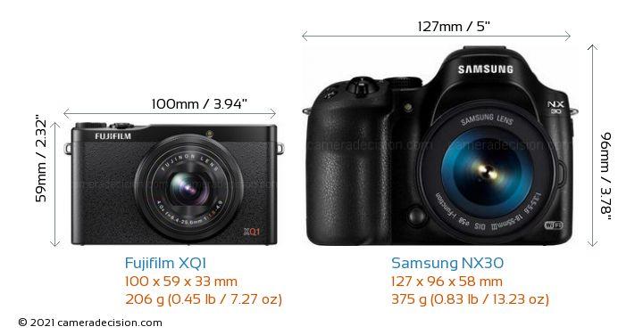 Fujifilm XQ1 vs Samsung NX30 Camera Size Comparison - Front View