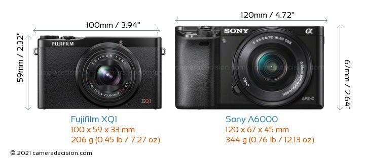 Fujifilm XQ1 vs Sony A6000 Camera Size Comparison - Front View