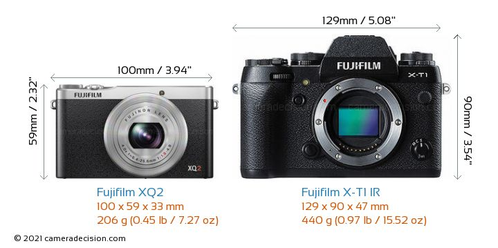 Fujifilm XQ2 vs Fujifilm X-T1 IR Camera Size Comparison - Front View