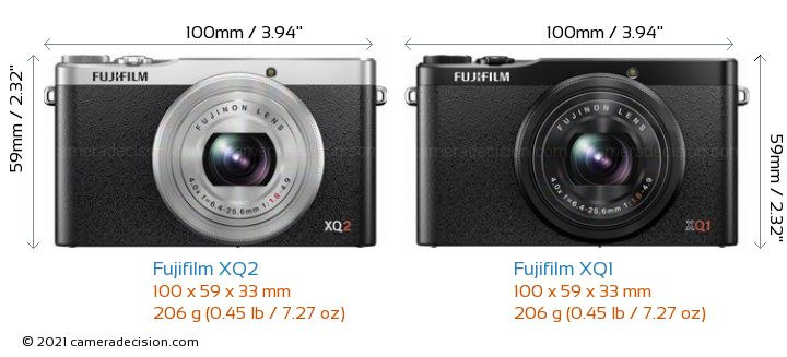 Fujifilm XQ2 vs Fujifilm XQ1 Camera Size Comparison - Front View