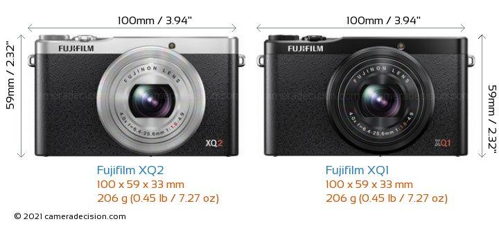 Fujifilm XQ2 vs Fujifilm XQ1 Camera Size Comparison - Front View