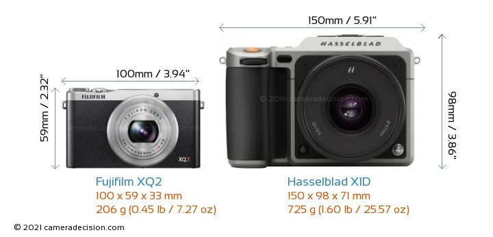 Fujifilm XQ2 vs Hasselblad X1D Camera Size Comparison - Front View