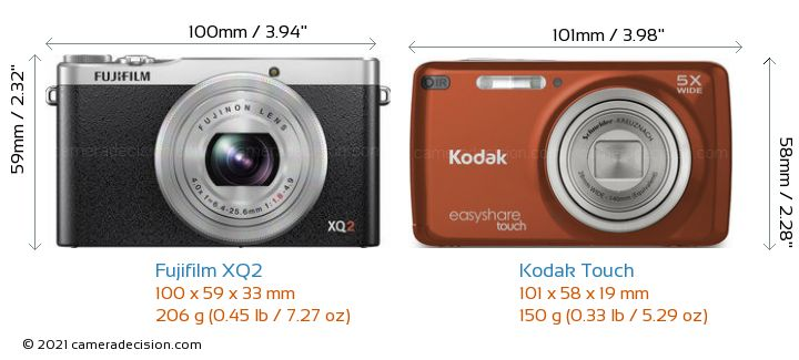 kodak vs fugi Fujifilm or kodak once you're comparing the value of the digital vs the disposable do no longer overlook to element interior the value of the quite.
