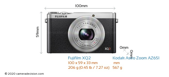 Fujifilm XQ2 vs Kodak Astro Zoom AZ651 Camera Size Comparison - Front View