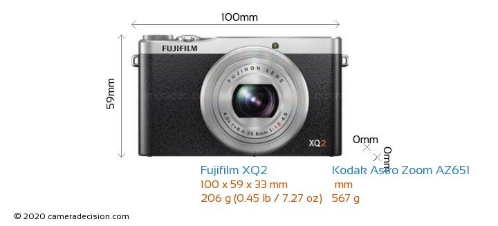 Fujifilm XQ2 vs Kodak Astro Zoom AZ651 Camera Size Comparison - Front View