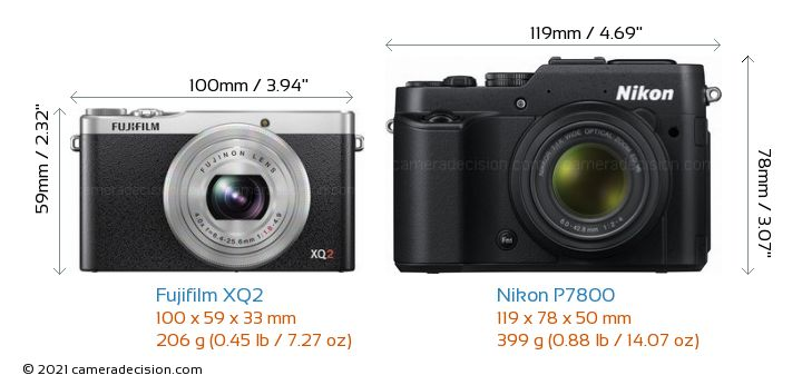 Fujifilm XQ2 vs Nikon P7800 Camera Size Comparison - Front View