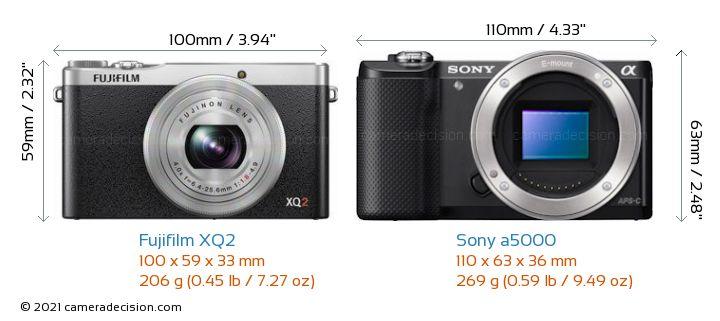 Fujifilm XQ2 vs Sony a5000 Camera Size Comparison - Front View
