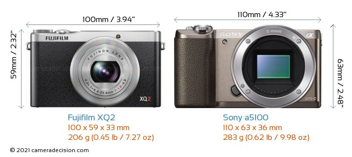 Fujifilm XQ2 vs Sony a5100 Camera Size Comparison - Front View
