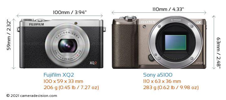 Fujifilm XQ2 vs Sony a5100 Camera Size Comparison - Front View