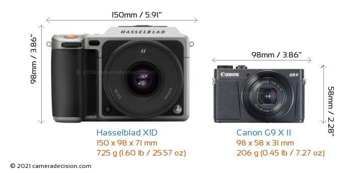 Hasselblad X1D vs Canon G9 X II Camera Size Comparison - Front View