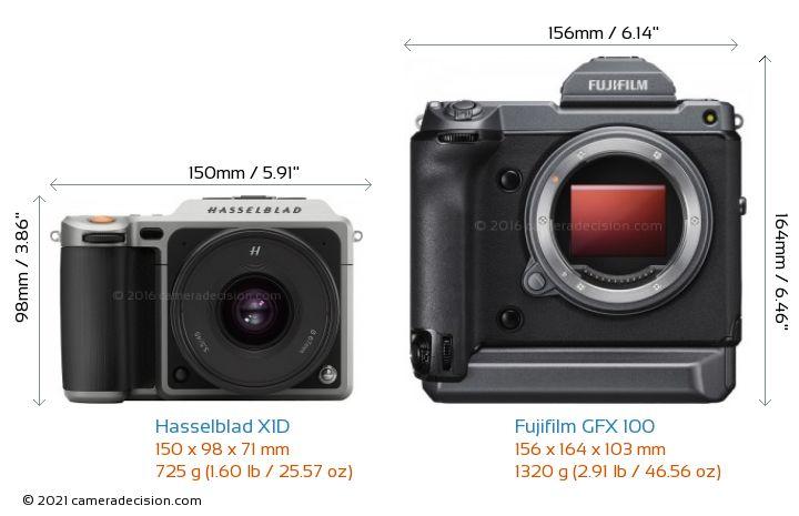 Hasselblad X1D vs Fujifilm GFX 100 Camera Size Comparison - Front View