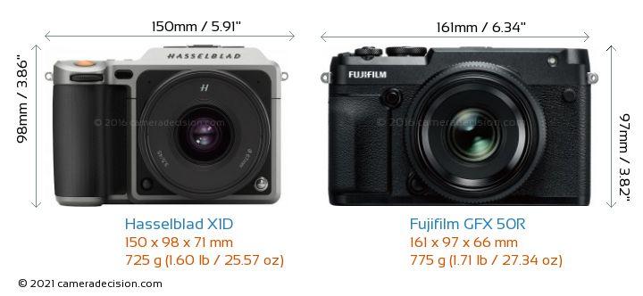 Hasselblad X1D vs Fujifilm GFX 50R Camera Size Comparison - Front View