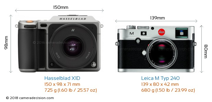 Hasselblad X1D vs Leica M Typ 240 Camera Size Comparison - Front View