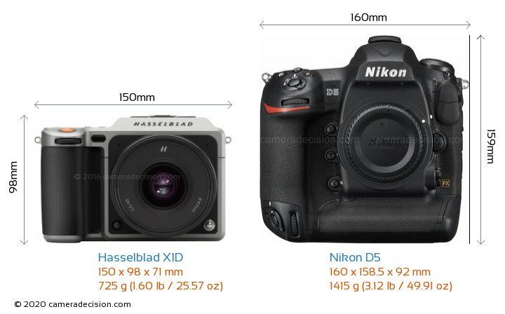 Hasselblad X1D vs Nikon D5 Camera Size Comparison - Front View
