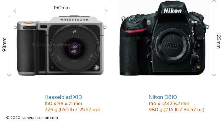 Hasselblad X1D vs Nikon D810 Camera Size Comparison - Front View