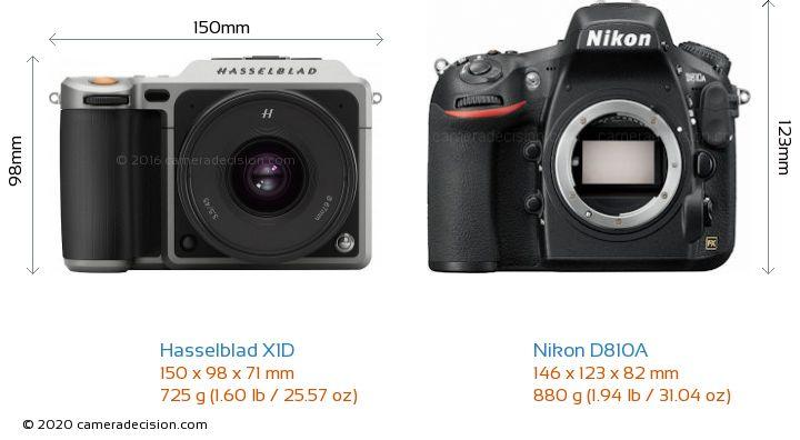 Hasselblad X1D vs Nikon D810A Camera Size Comparison - Front View