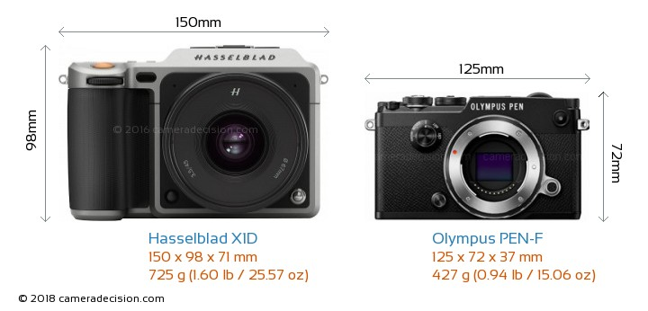 Hasselblad X1D vs Olympus PEN-F Camera Size Comparison - Front View