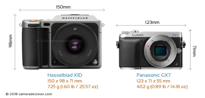 Hasselblad X1D vs Panasonic GX7 Camera Size Comparison - Front View