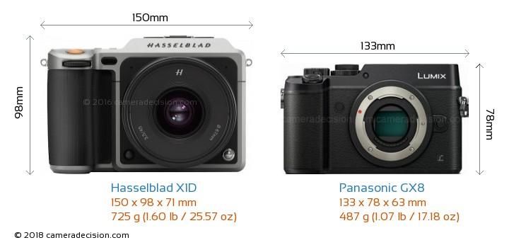 Hasselblad X1D vs Panasonic GX8 Camera Size Comparison - Front View