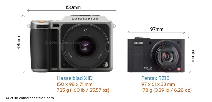 Hasselblad X1D vs Pentax RZ18 Camera Size Comparison - Front View