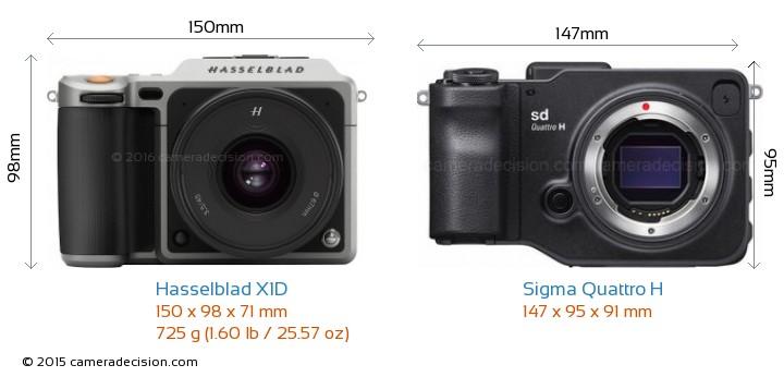 Hasselblad X1D vs Sigma Quattro H Camera Size Comparison - Front View