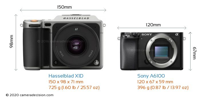 Hasselblad X1D vs Sony A6100 Camera Size Comparison - Front View