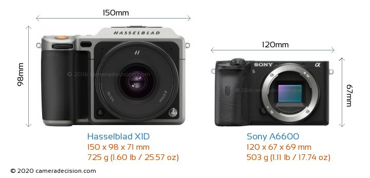 Hasselblad X1D vs Sony A6600 Camera Size Comparison - Front View