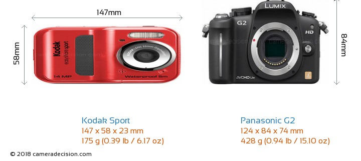 kodak sport vs panasonic g2 detailed comparison. Black Bedroom Furniture Sets. Home Design Ideas