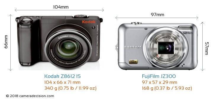 kodak vs fuji The difference between kodak and fujifilm, the japanese company's ceo says, is that his company went further than simply moving to digital photography and instead tapped its chemical expertise for drugs and lcd panels.