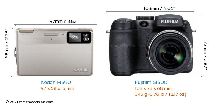 kodak vs fuji If you're considering buying an instant camera, check out our comparison of two  models: the polaroid snap instant camera and the fujifilm.