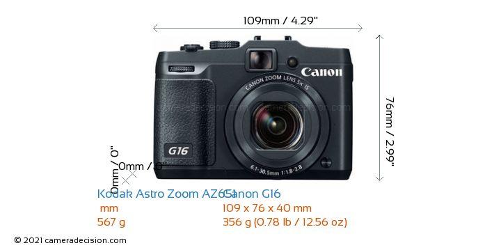 Kodak Astro Zoom AZ651 vs Canon G16 Camera Size Comparison - Front View