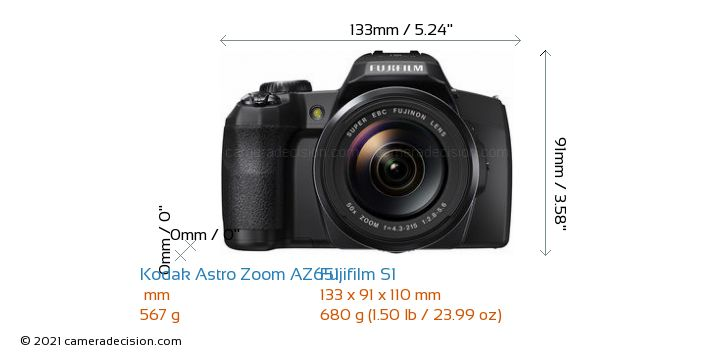 Kodak Astro Zoom AZ651 vs Fujifilm S1 Camera Size Comparison - Front View