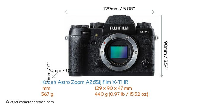 Kodak Astro Zoom AZ651 vs Fujifilm X-T1 IR Camera Size Comparison - Front View