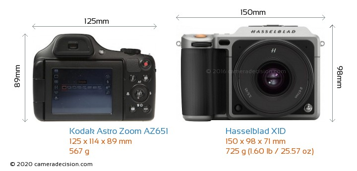 Kodak Astro Zoom AZ651 vs Hasselblad X1D Camera Size Comparison - Front View