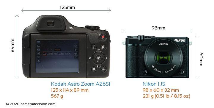 Kodak Astro Zoom AZ651 vs Nikon 1 J5 Camera Size Comparison - Front View
