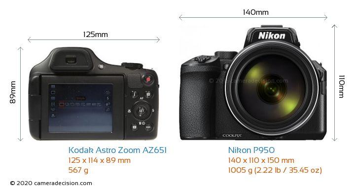 Kodak Astro Zoom AZ651 vs Nikon P950 Camera Size Comparison - Front View