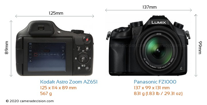Kodak Astro Zoom AZ651 vs Panasonic FZ1000 Camera Size Comparison - Front View