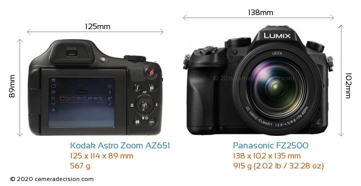 Kodak Astro Zoom AZ651 vs Panasonic FZ2500 Camera Size Comparison - Front View