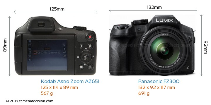 Kodak Astro Zoom AZ651 vs Panasonic FZ300 Camera Size Comparison - Front View