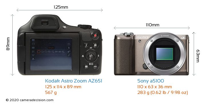 Kodak Astro Zoom AZ651 vs Sony a5100 Camera Size Comparison - Front View