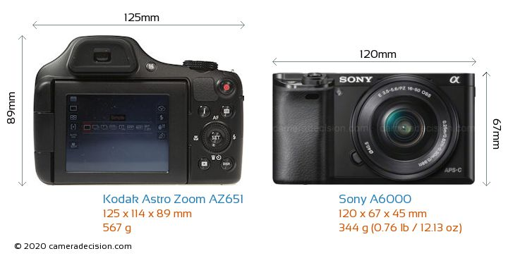 Kodak Astro Zoom AZ651 vs Sony A6000 Camera Size Comparison - Front View