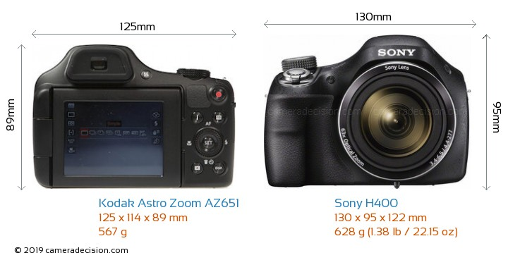 Kodak Astro Zoom AZ651 vs Sony H400 Camera Size Comparison - Front View