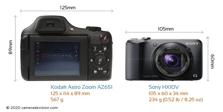 Kodak Astro Zoom AZ651 vs Sony HX10V Camera Size Comparison - Front View