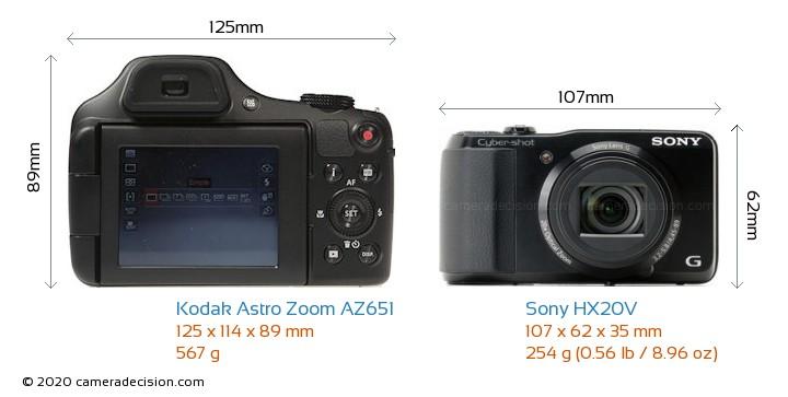 Kodak Astro Zoom AZ651 vs Sony HX20V Camera Size Comparison - Front View