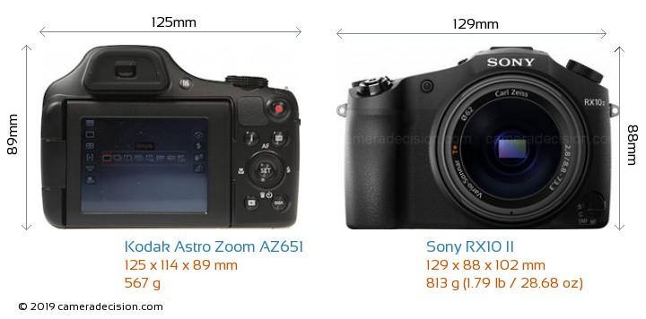 Kodak Astro Zoom AZ651 vs Sony RX10 II Camera Size Comparison - Front View