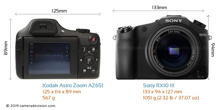 Kodak Astro Zoom AZ651 vs Sony RX10 III Camera Size Comparison - Front View