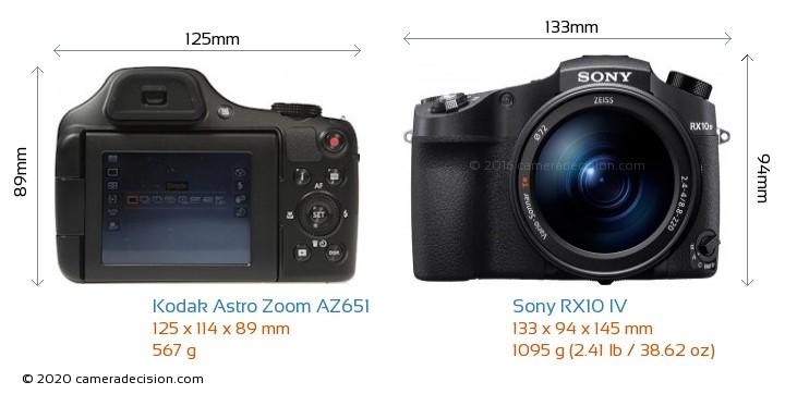 Kodak Astro Zoom AZ651 vs Sony RX10 IV Camera Size Comparison - Front View
