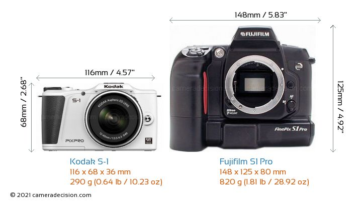 kodak vs fujifilm essay A case study of kodak is been given as an example because kodak has gone   the japanese company fuji corporation entered the market attained a high.
